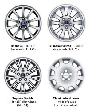Name:  Saab_9-5_alloy_wheels2.jpg