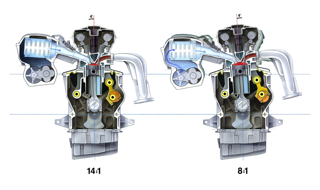 saab_variable_compression_engine_svc_1